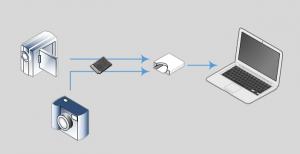 Sicherungskonzept Tipp1: Daten sichten und aussortieren