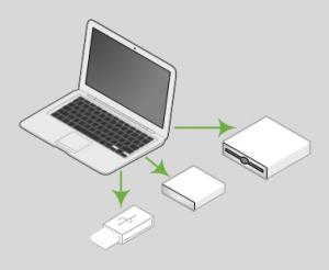 Sicherungskonzept Tipp2: Daten verteilen